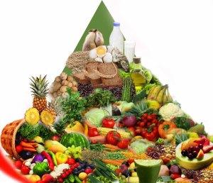 Healthy-Food-Pyramid-copy